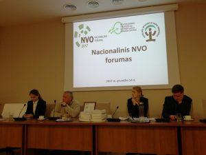 Nacionalinis Nevyriausybinių organizacijų forumas