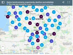 Lietuvos kaimo bendruomeninių organizacijų ir jas vienijančių sąjungų informacinė bazė