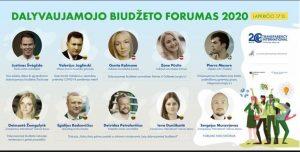 Dalyvaujamojo biudžeto forume